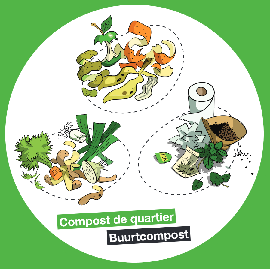 Buurtcompost